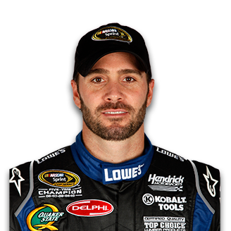 Driver Jimmie Johnson Career Statistics - Racing-Reference.info