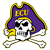 East Carolina Football