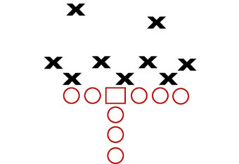Wade Phillips' one-gap 3-4 defensive alignment.