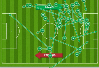 Marko Marin's Passes against Freiburg, 2011-12