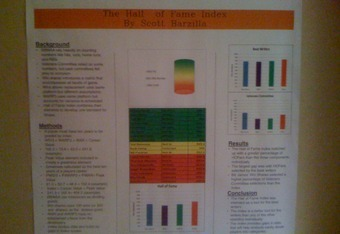 Hall of Fame Index being presented at SABR 41 in July. The poster finished second.