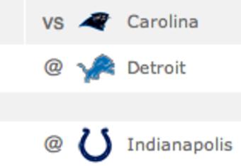 Falcons' next four weeks (via ESPN)
