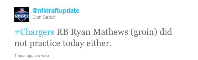 Ryan Mathews Injury Updates On Chargers Rb S Week 9