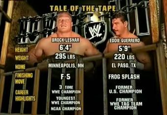 Big Man vs The Underdog