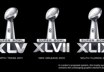 The future super bowl logos