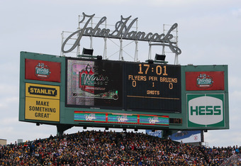 SCOREOARD AT FENWAY