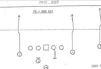 Don Coryell's 4 Verticals from his '83 playbook.