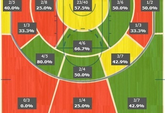 via NBA.com