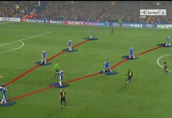 The walls of Blues that will try and stop Barcelona from scoring.