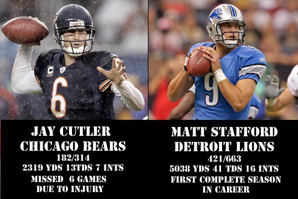 Jay Cutler vs. Matthew Stafford: Who Is the Better QB ...