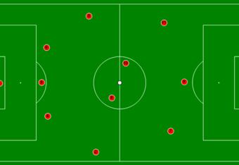 Wigan's 3-4-3 system under Roberto Martinez