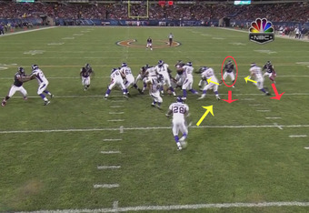 The line shifts and one tight end must block both Wright and Jennings (footage courtesy NBC)