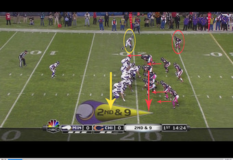 The Vikings shift right, the Bears follow suit, but keep left side overloaded (footage courtesy NBC)
