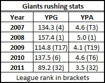 Giants-rushing_original