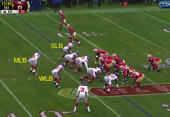 New York Giants in a 4-3 defense, with SLB ready to blitz