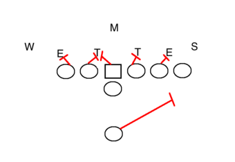 Right guard-center combo block on a three-technique tackle.