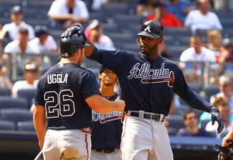 Dan Uggla and Jason Heyward lead the Braves in home runs.