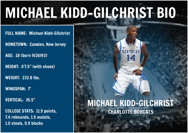 Cg-michaelkidd-gilchrist_original