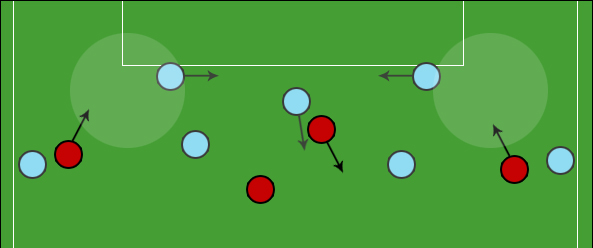Image result for 3-5-2