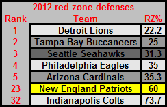 Redzonedefenses_original
