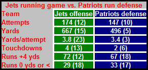 Jetsrunninggamevspatsrund_original