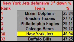 Week8jetsdefensive3rddown_original