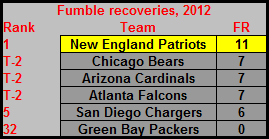 Week8fumblerecoveries_original