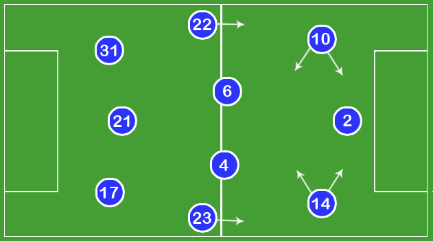 Wigan343formation_original