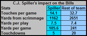 Spillerimpact_original