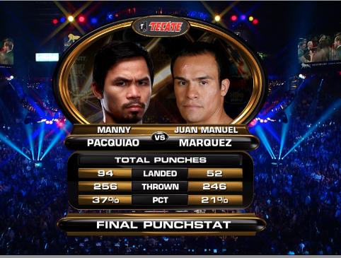 Mayweather beats Pacquiao: Round by round - bbc.com