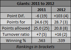 Statsgiants_original