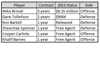 2012freeagentsignings_original