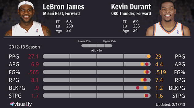 Playercomparison_james-durant1_original_original