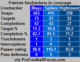 Patriotslbsincoverage_original