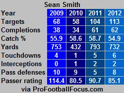 Seansmith4yrs_original