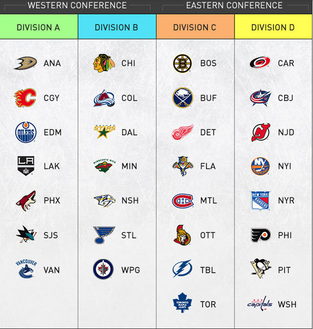 NHL Realignment 2013-14: New Division Map and Playoff Format