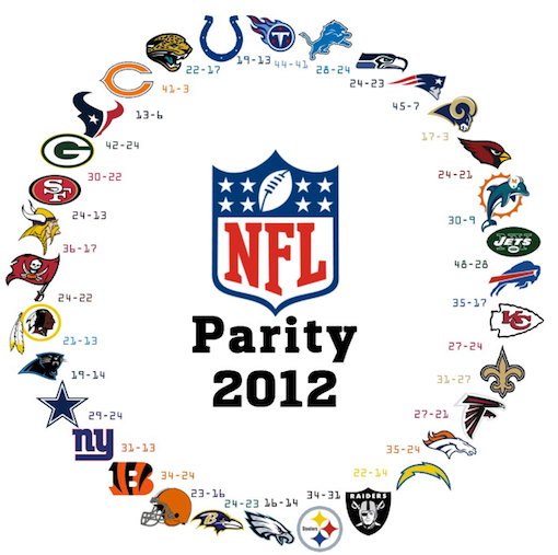Nflparity_original_original_original