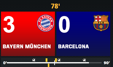 Bayern Munich vs Barcelona: Live Score, Analysis for Champions League