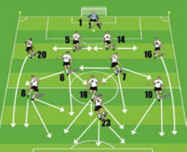 successful german soccer tactics winning