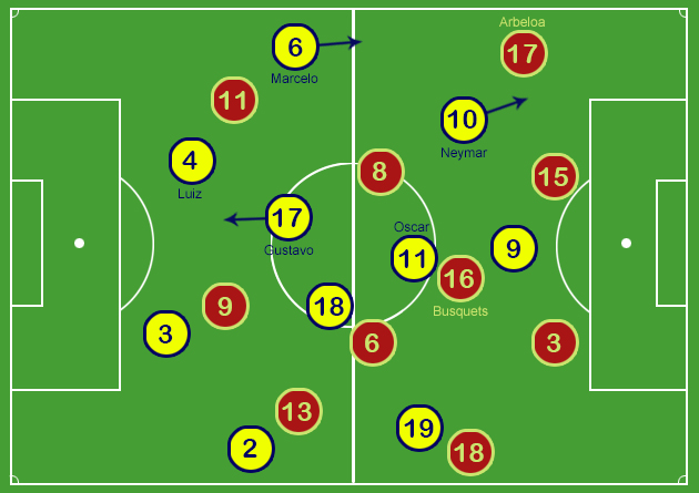Brazil3-0spainedit_original