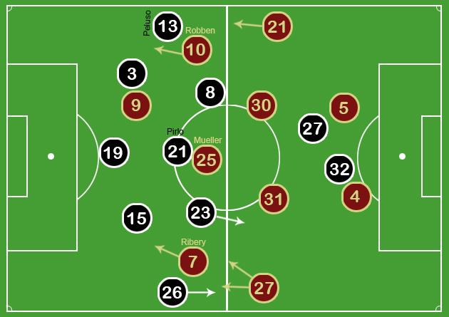 Bayern2-0juventusv2_original