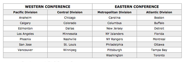 The NHL also revealed the entire 2013-14 schedule, which can be found