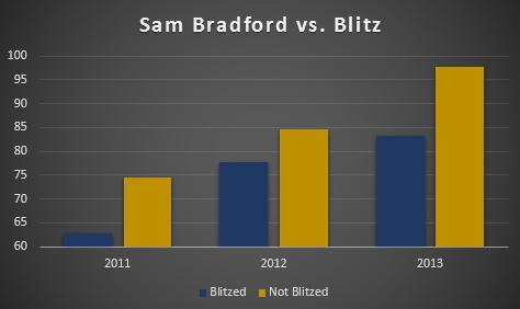 Bradfordblitz_original