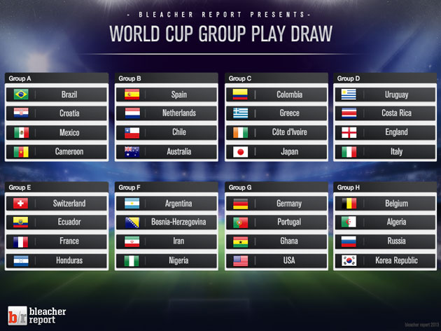 world cup 2014 groups table updated rankings following