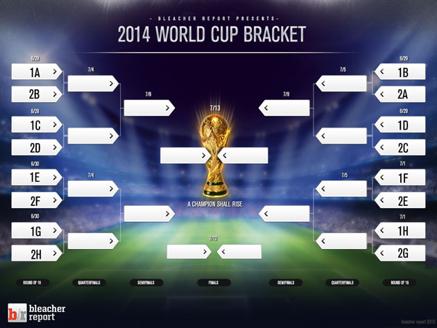 world cup groups 2014 seeded teams with easiest path to knockout stage bleacher report. Black Bedroom Furniture Sets. Home Design Ideas