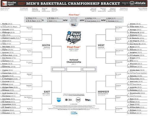March Madness 2014: Dates, Predictions, TV Schedule and Bracket ...