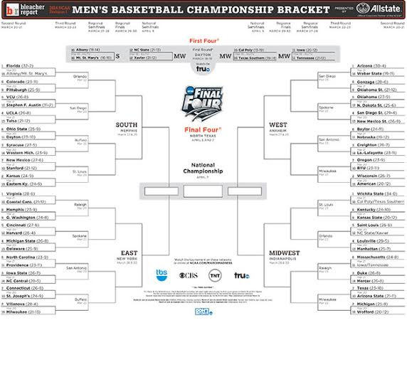 Ridiculous image regarding printable ncaa bracket with times and channels