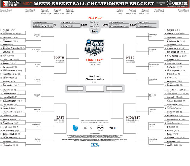 Ncaa Tournament Tv Schedule 2014 Listings Times And