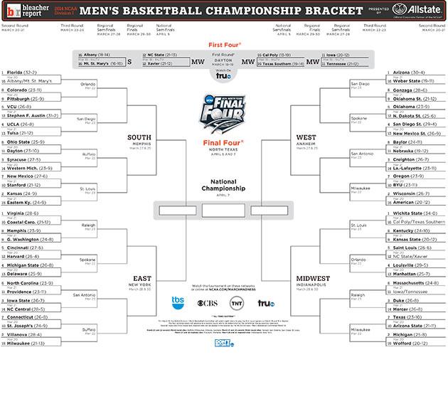 Printable NCAA Bracket 2014: Downloadable Sheet and Upset Picks for ...