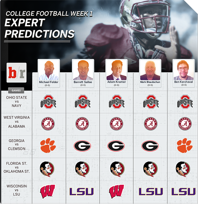 this weekends college football schedule bleacher report week 1 predictions